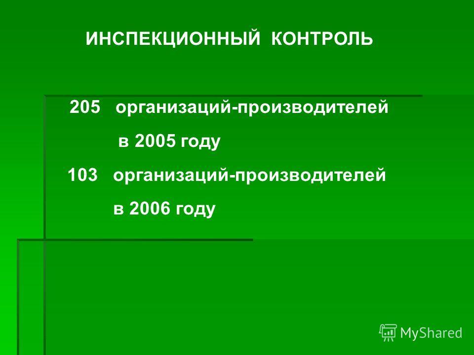 ИНСПЕКЦИОННЫЙ КОНТРОЛЬ 205 организаций-производителей в 2005 году 103 организаций-производителей в 2006 году