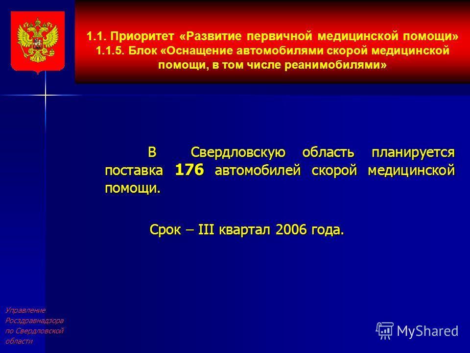 УправлениеРосздравнадзора по Свердловской области В Свердловскую область планируется поставка 176 автомобилей скорой медицинской помощи. В Свердловскую область планируется поставка 176 автомобилей скорой медицинской помощи. Срок – III квартал 2006 го