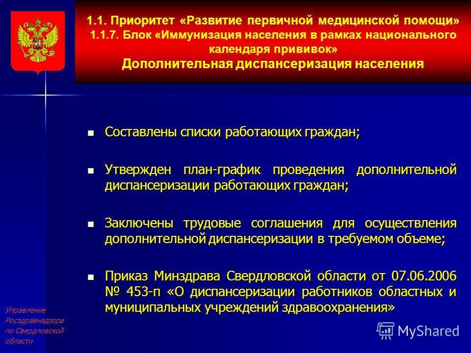УправлениеРосздравнадзора по Свердловской области Составлены списки работающих граждан; Составлены списки работающих граждан; Утвержден план-график проведения дополнительной диспансеризации работающих граждан; Утвержден план-график проведения дополни