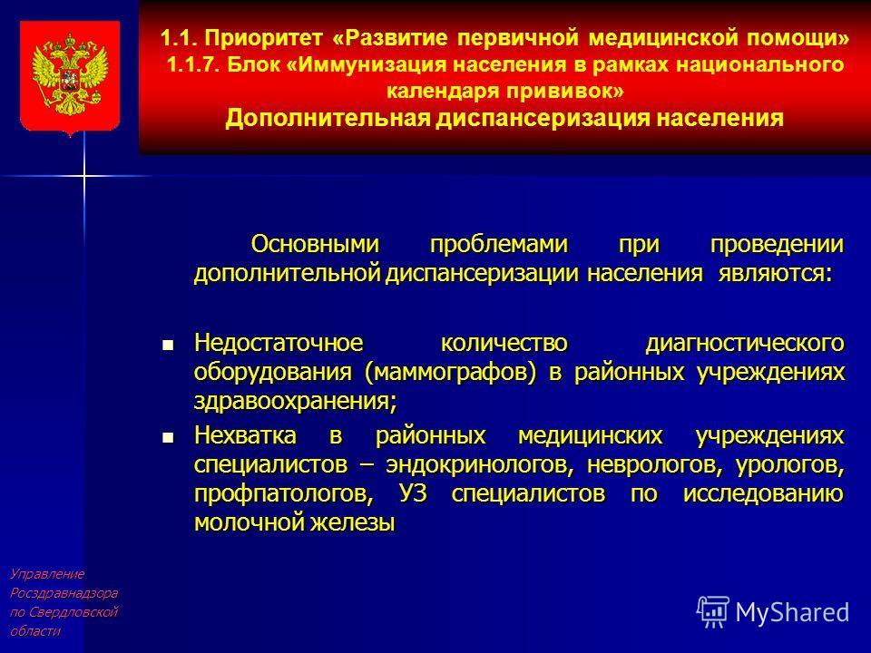 УправлениеРосздравнадзора по Свердловской области Основными проблемами при проведении дополнительной диспансеризации населения являются: Основными проблемами при проведении дополнительной диспансеризации населения являются: Недостаточное количество д