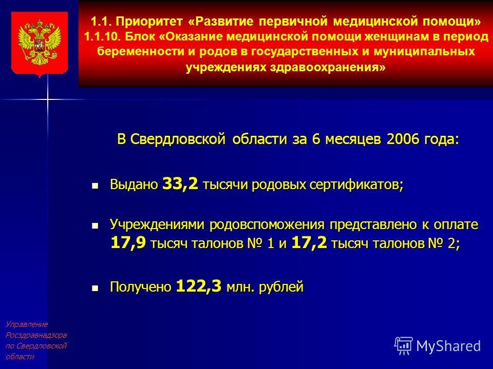 УправлениеРосздравнадзора по Свердловской области В Свердловской области за 6 месяцев 2006 года: В Свердловской области за 6 месяцев 2006 года: Выдано 33,2 тысячи родовых сертификатов; Выдано 33,2 тысячи родовых сертификатов; Учреждениями родовспомож