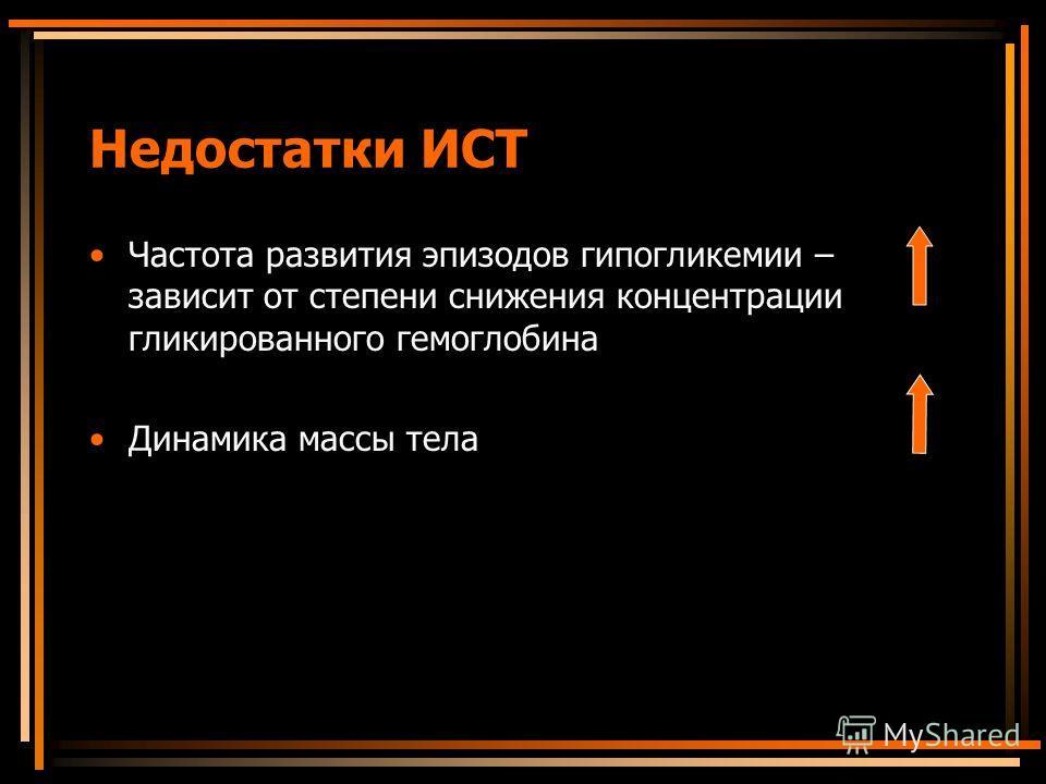 Недостатки ИСТ Частота развития эпизодов гипогликемии – зависит от степени снижения концентрации гликированного гемоглобина Динамика массы тела