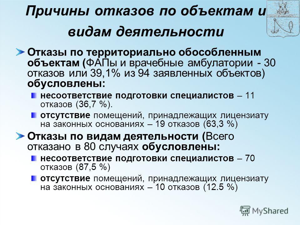 Причины отказов по объектам и видам деятельности Отказы по территориально обособленным объектам (ФАПы и врачебные амбулатории - 30 отказов или 39,1% из 94 заявленных объектов) обусловлены: несоответствие подготовки специалистов – 11 отказов (36,7 %).
