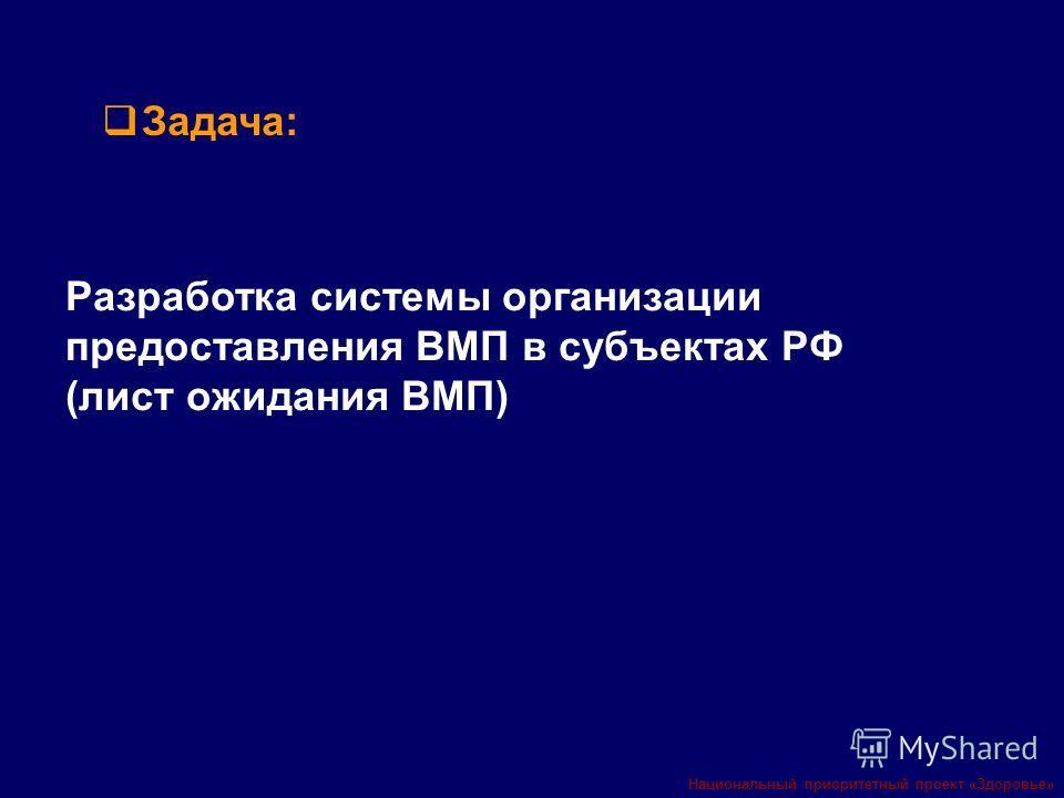 Национальный приоритетный проект «Здоровье» Разработка системы организации предоставления ВМП в субъектах РФ (лист ожидания ВМП) Задача: