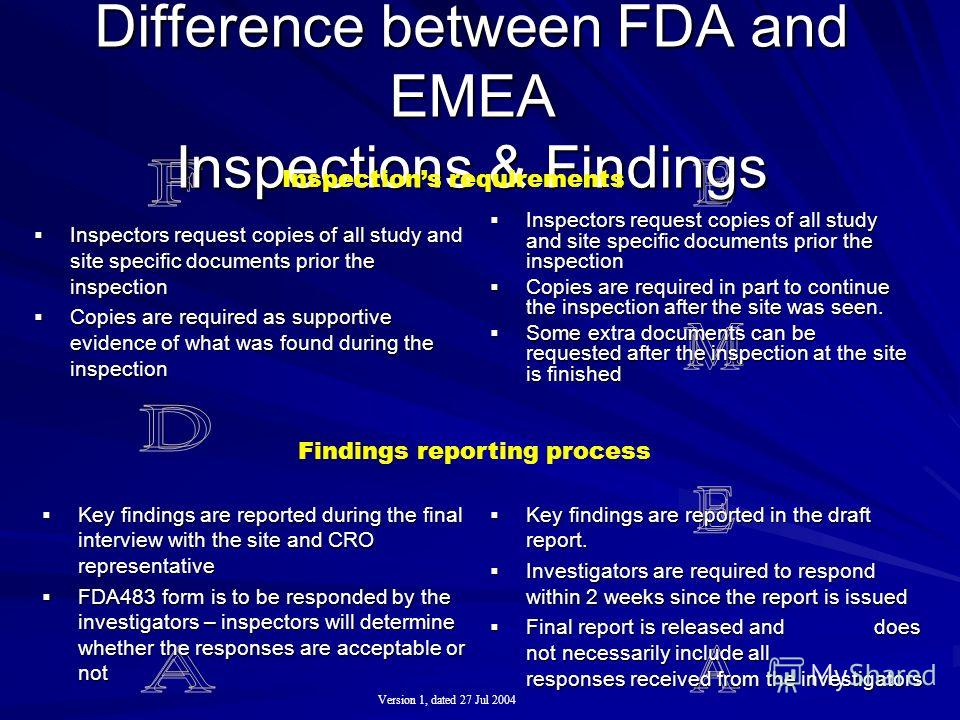 Difference between FDA and EMEA Inspections & Findings Inspectors request copies of all study and site specific documents prior the inspection Inspectors request copies of all study and site specific documents prior the inspection Copies are required