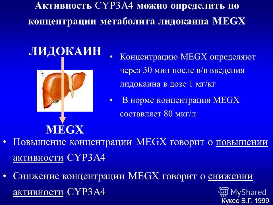 Концентрацию MEGX определяют через 30 мин после в/в введения лидокаина в дозе 1 мг/кг В норме концентрация MEGX составляет 80 мкг/л Повышение концентрации MEGX говорит о повышении активности CYP3A4 Снижение концентрации MEGX говорит о снижении активн