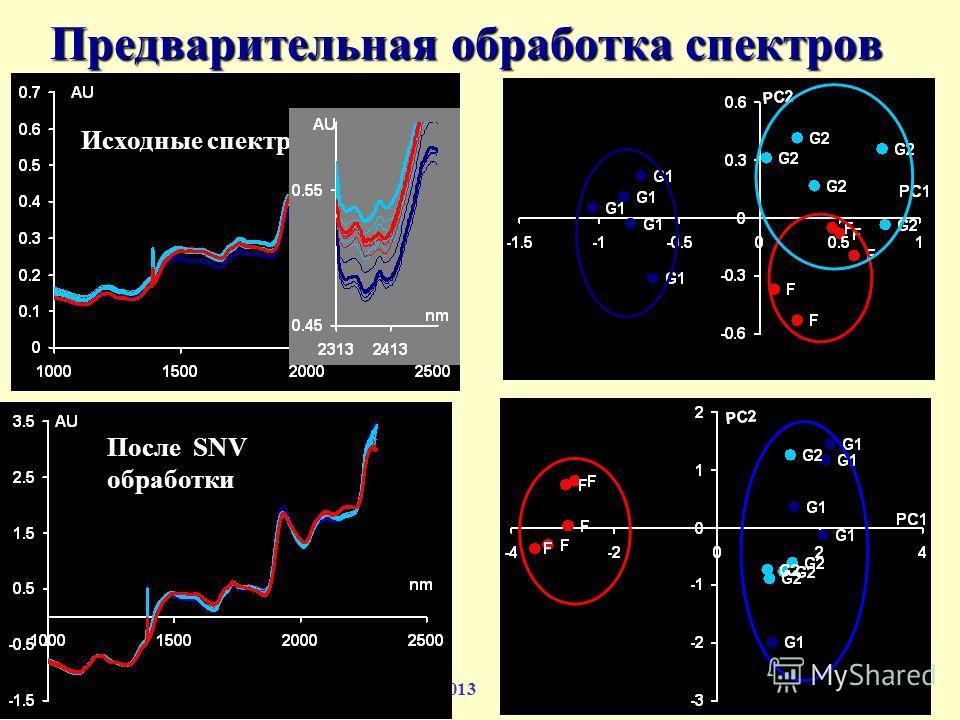 13 Предварительная обработка спектров Исходные спектры После SNV обработки