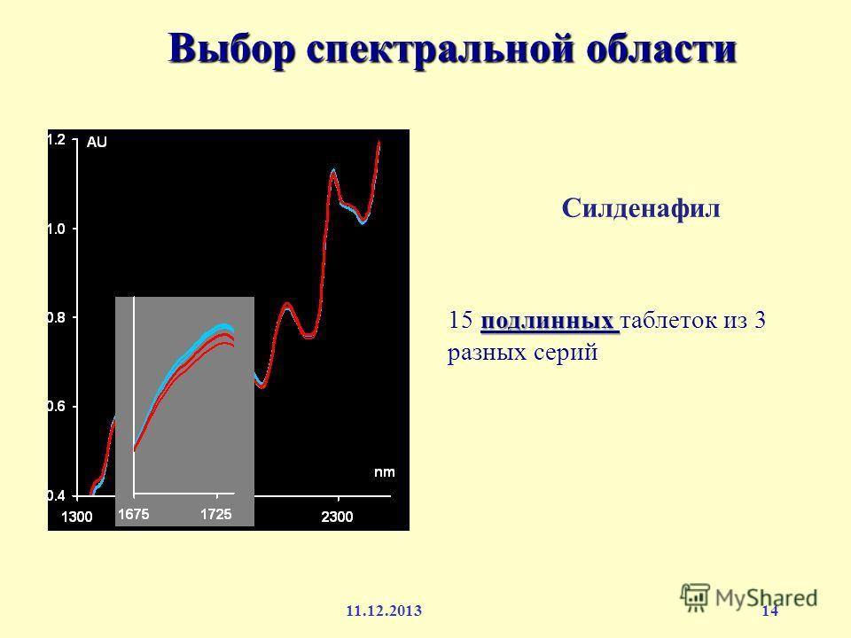 11.12.201314 Выбор спектральной области Силденафил подлинных 15 подлинных таблеток из 3 разных серий