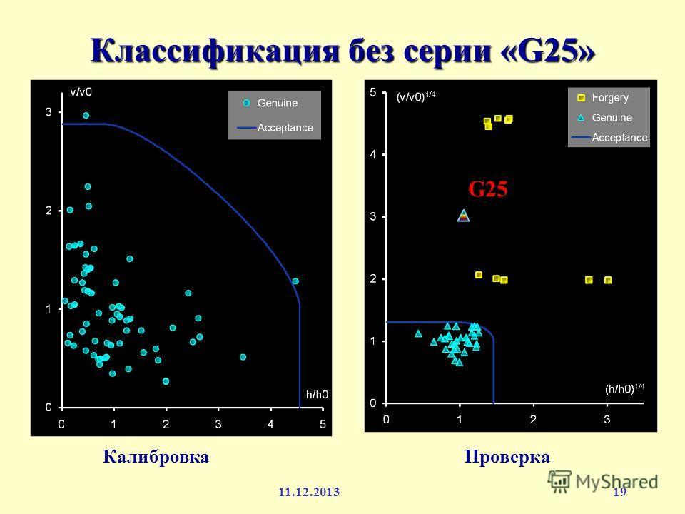 11.12.201319 Классификация без серии «G25» G25 КалибровкаПроверка