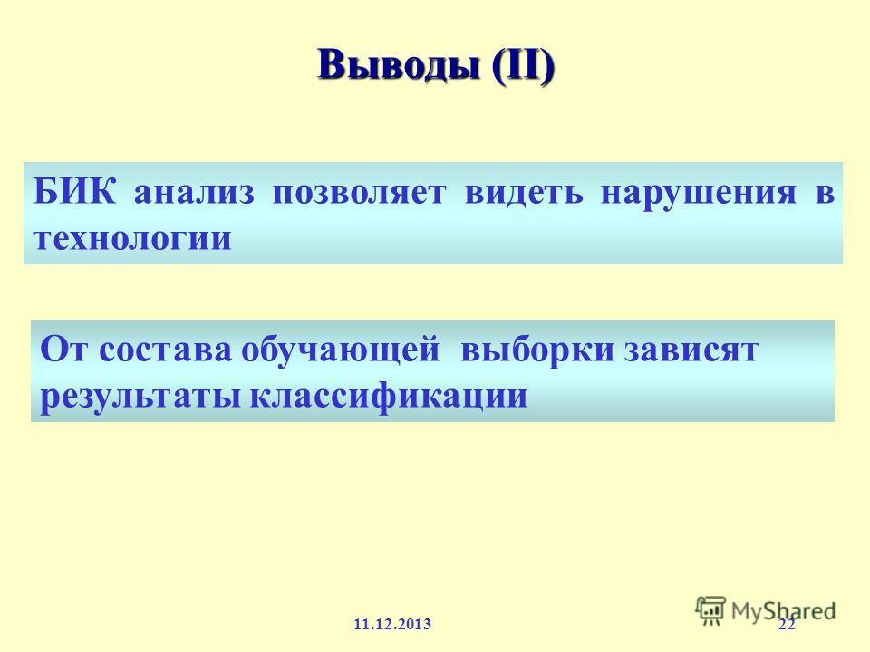 22 Выводы (II) От состава обучающей выборки зависят результаты классификации БИК анализ позволяет видеть нарушения в технологии 11.12.2013