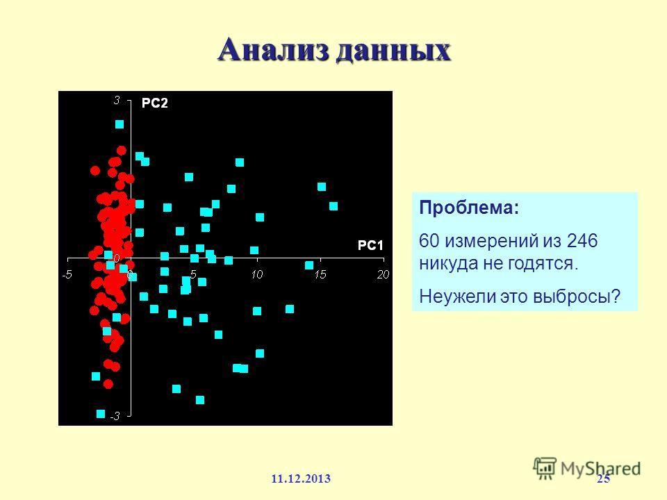 Анализ данных Проблема: 60 измерений из 246 никуда не годятся. Неужели это выбросы? 11.12.201325