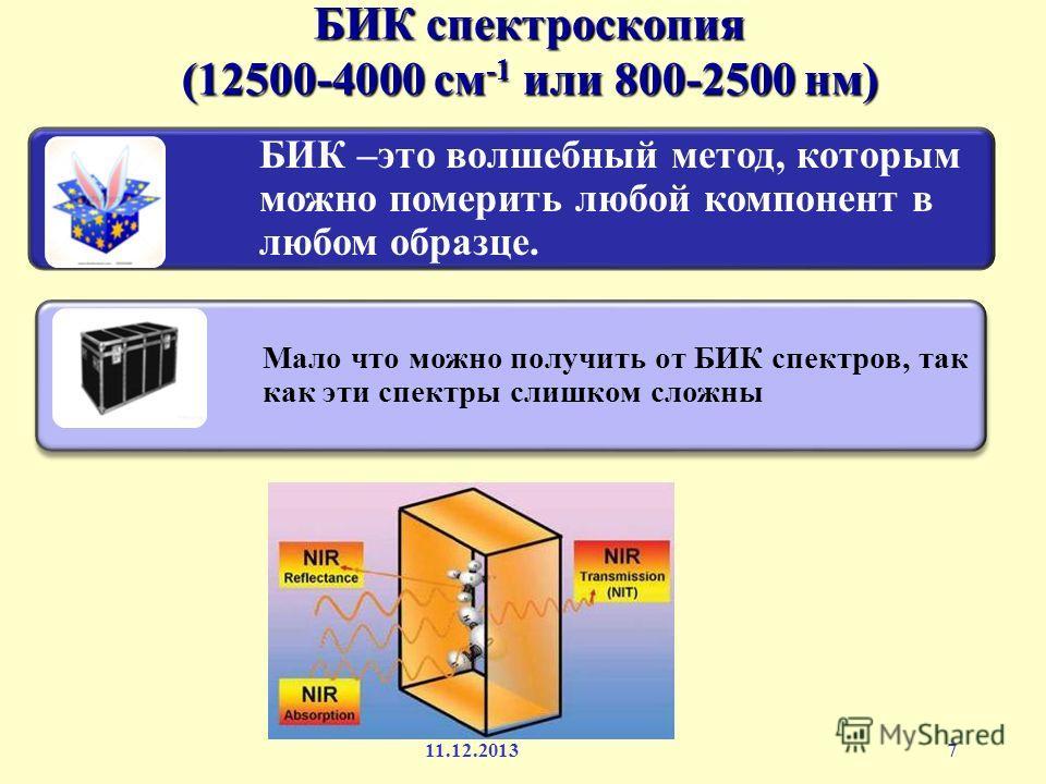 БИК спектроскопия (12500-4000 см -1 или 800-2500 нм) 11.12.20137 БИК –это волшебный метод, которым можно померить любой компонент в любом образце. Мало что можно получить от БИК спектров, так как эти спектры слишком сложны