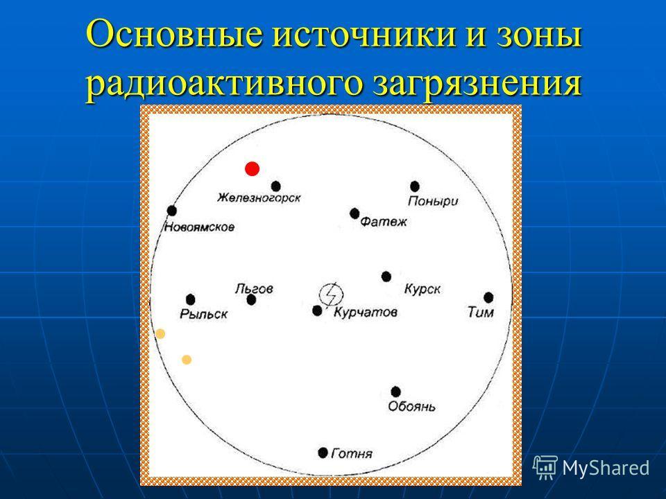 Основные источники и зоны радиоактивного загрязнения