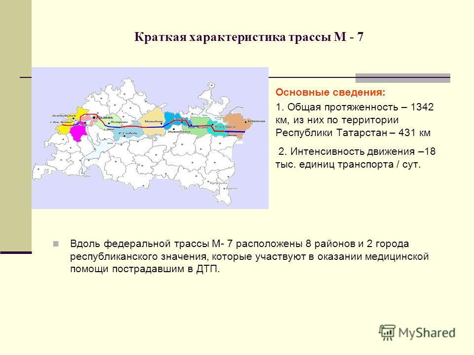 Краткая характеристика трассы М - 7 Вдоль федеральной трассы М- 7 расположены 8 районов и 2 города республиканского значения, которые участвуют в оказании медицинской помощи пострадавшим в ДТП. Основные сведения: 1. Общая протяженность – 1342 км, из