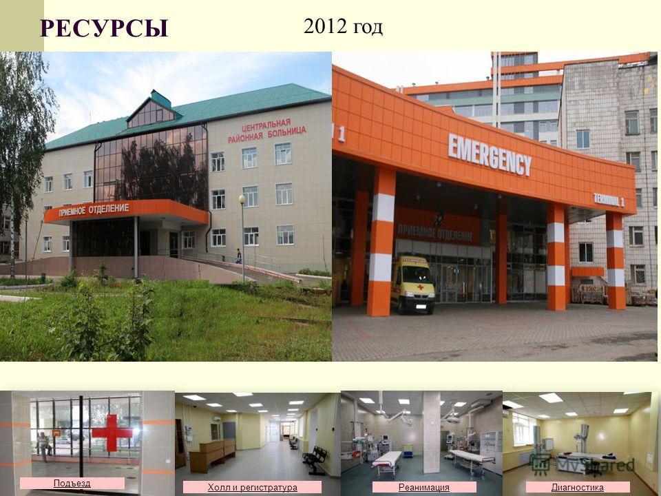 РЕСУРСЫ 2012 год 15 Подъезд Холл и регистратура РеанимацияДиагностика