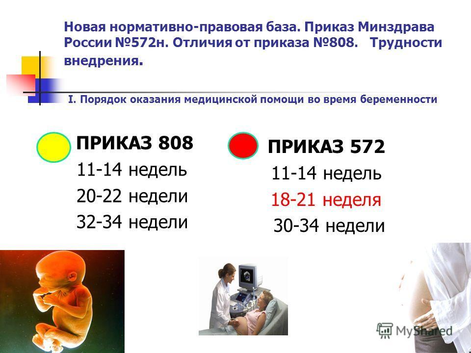 Новая нормативно-правовая база. Приказ Минздрава России 572н. Отличия от приказа 808. Трудности внедрения. I. Порядок оказания медицинской помощи во время беременности ПРИКАЗ 808 11-14 недель 20-22 недели 32-34 недели ПРИКАЗ 572 11-14 недель 18-21 не