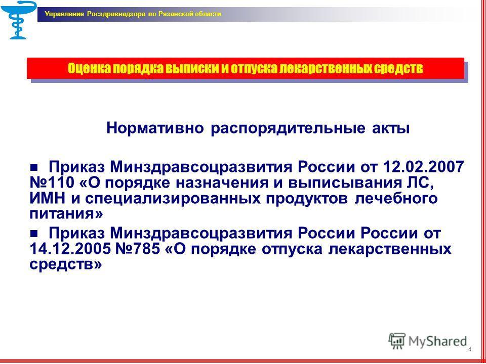приказ об утверждении инструкции по антивирусному контролю скачать