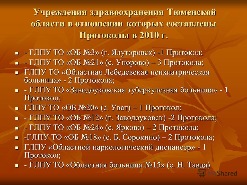 Больницы г москвы район сокольники