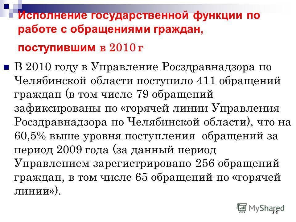 71 Исполнение государственной функции по работе с обращениями граждан, поступившим в 2010 г В 2010 году в Управление Росздравнадзора по Челябинской области поступило 411 обращений граждан (в том числе 79 обращений зафиксированы по «горячей линии Упра