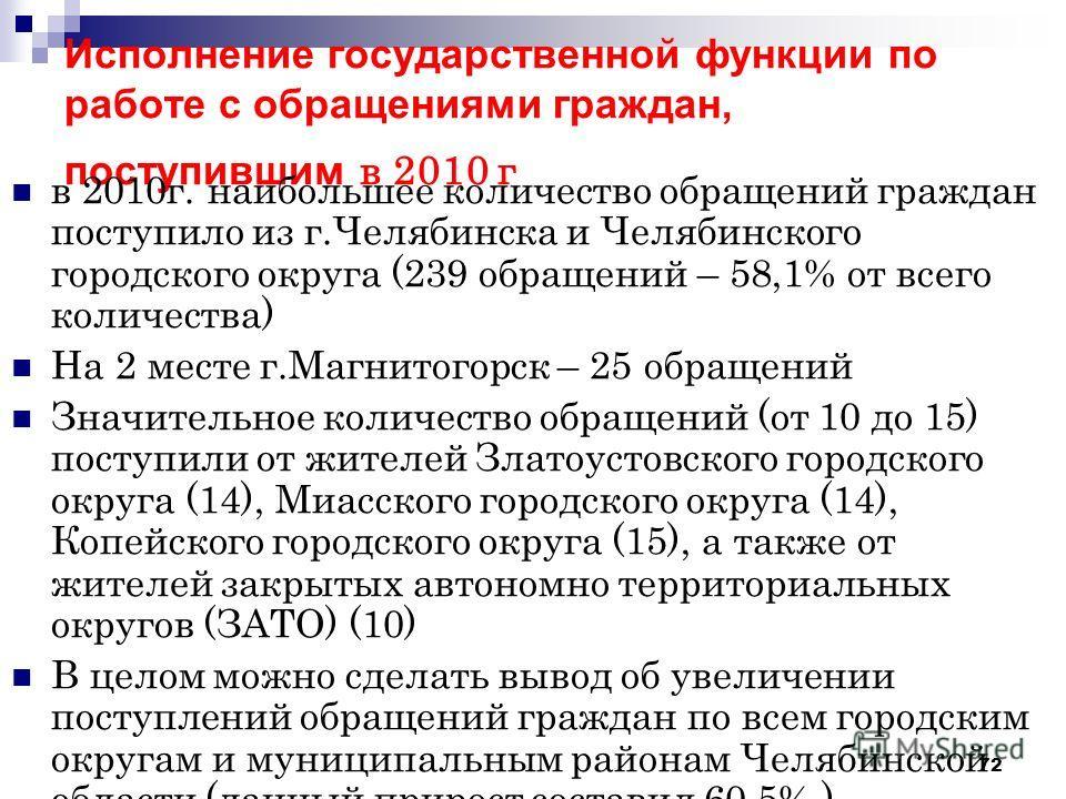 72 Исполнение государственной функции по работе с обращениями граждан, поступившим в 2010 г в 2010г. наибольшее количество обращений граждан поступило из г.Челябинска и Челябинского городского округа (239 обращений – 58,1% от всего количества) На 2 м