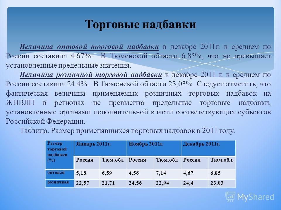 Величина оптовой торговой надбавки в декабре 2011г. в среднем по России составила 4.67%. В Тюменской области 6,85%, что не превышает установленные предельные значения. Величина розничной торговой надбавки в декабре 2011 г. в среднем по России состави