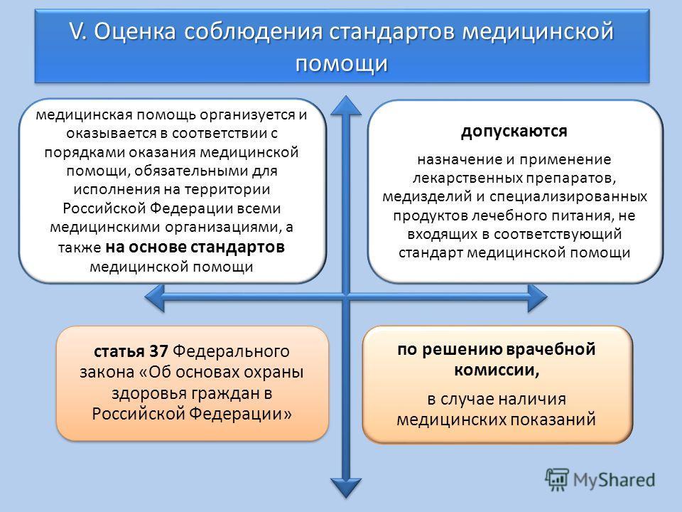 V. Оценка соблюдения стандартов медицинской помощи медицинская помощь организуется и оказывается в соответствии с порядками оказания медицинской помощи, обязательными для исполнения на территории Российской Федерации всеми медицинскими организациями,