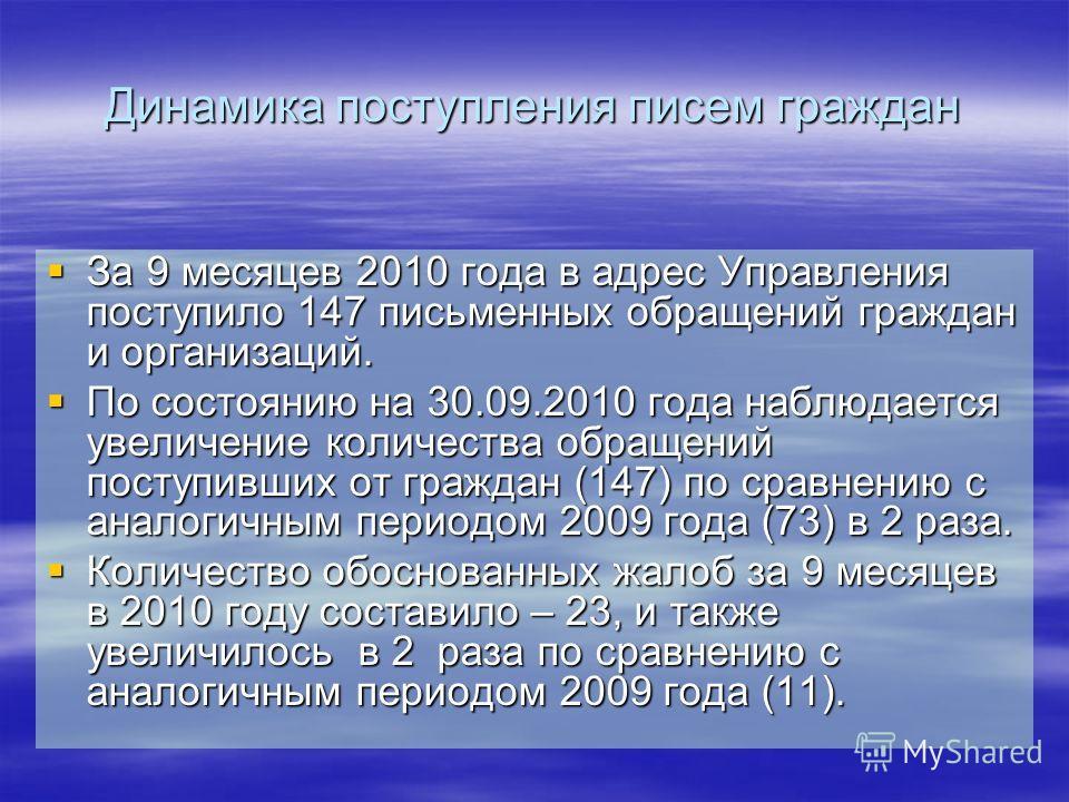 Динамика поступления писем граждан За 9 месяцев 2010 года в адрес Управления поступило 147 письменных обращений граждан и организаций. За 9 месяцев 2010 года в адрес Управления поступило 147 письменных обращений граждан и организаций. По состоянию на