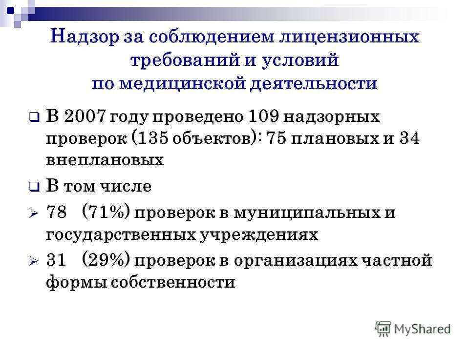 Надзор за соблюдением лицензионных требований и условий по медицинской деятельности В 2007 году проведено 109 надзорных проверок (135 объектов): 75 плановых и 34 внеплановых В том числе 78 (71%) проверок в муниципальных и государственных учреждениях