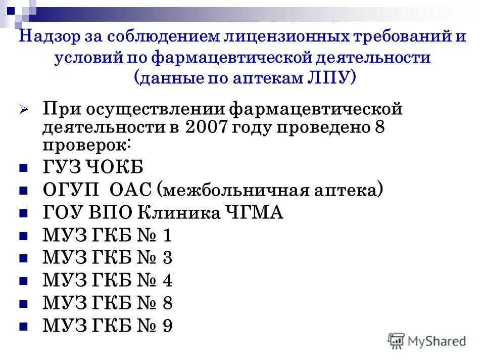Надзор за соблюдением лицензионных требований и условий по фармацевтической деятельности (данные по аптекам ЛПУ) При осуществлении фармацевтической деятельности в 2007 году проведено 8 проверок: ГУЗ ЧОКБ ОГУП ОАС (межбольничная аптека) ГОУ ВПО Клиник