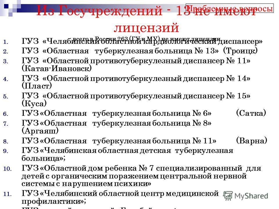 Из Госучреждений - 13 не имеют лицензий всего в России 263 (ГУ и МУ) не имеют лицензии 1. ГУЗ «Челябинский областной кардиологический диспансер» 2. ГУЗ «Областная туберкулезная больница 13» (Троицк) 3. ГУЗ «Областной противотуберкулезный диспансер 11