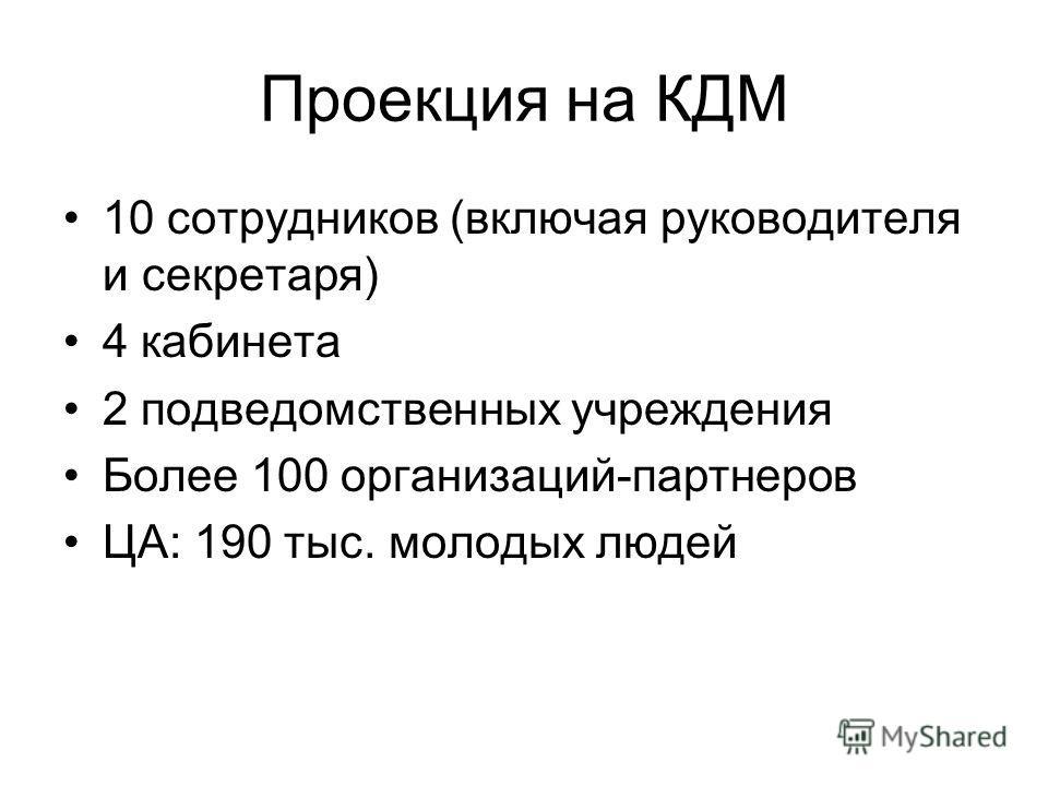 Проекция на КДМ 10 сотрудников (включая руководителя и секретаря) 4 кабинета 2 подведомственных учреждения Более 100 организаций-партнеров ЦА: 190 тыс. молодых людей