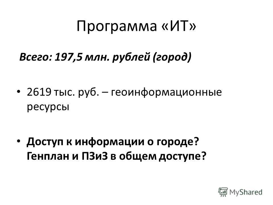 Программа «ИТ» Всего: 197,5 млн. рублей (город) 2619 тыс. руб. – геоинформационные ресурсы Доступ к информации о городе? Генплан и ПЗиЗ в общем доступе?