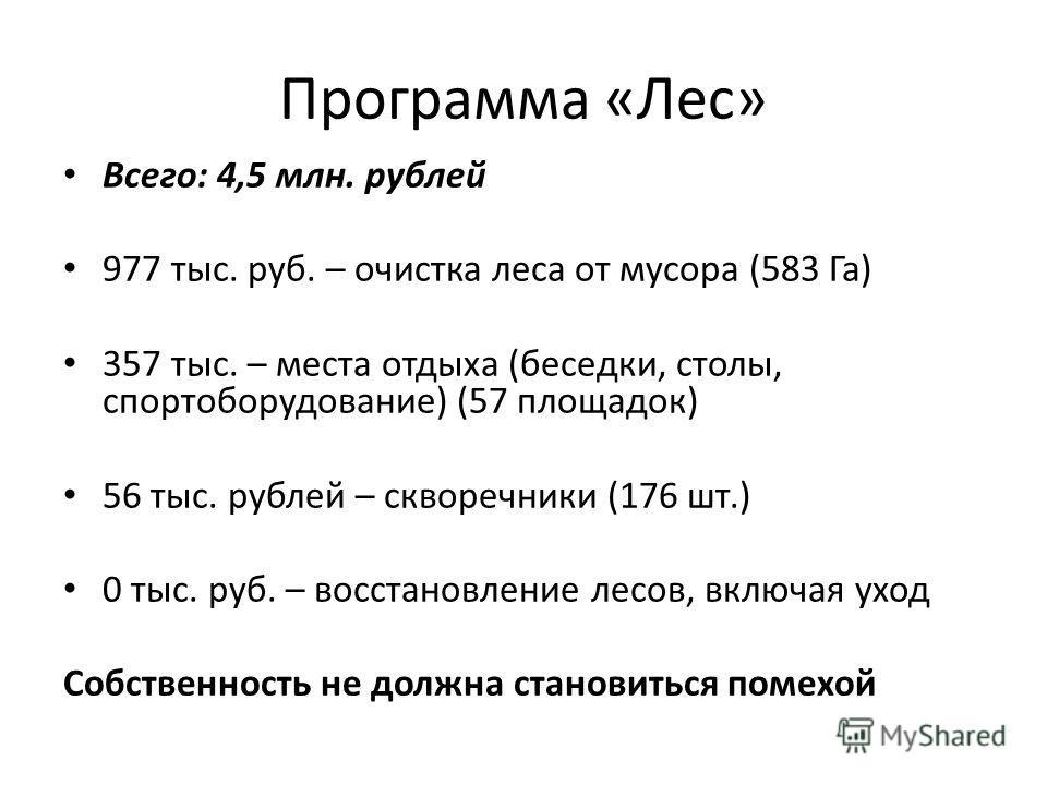 Программа «Лес» Всего: 4,5 млн. рублей 977 тыс. руб. – очистка леса от мусора (583 Га) 357 тыс. – места отдыха (беседки, столы, спортоборудование) (57 площадок) 56 тыс. рублей – скворечники (176 шт.) 0 тыс. руб. – восстановление лесов, включая уход С
