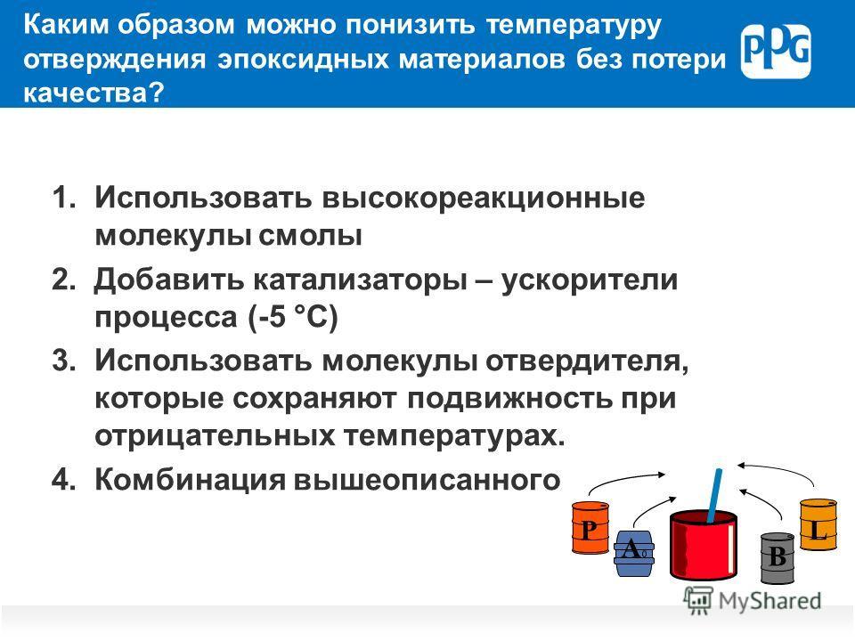 Accelerating Growth in Eastern Europe | Tuesday 6 th December 2011 | MLS Fall 2011 Silver Team | Slide 7 1.Использовать высокореакционные молекулы смолы 2.Добавить катализаторы – ускорители процесса (-5 °С) 3.Использовать молекулы отвердителя, которы