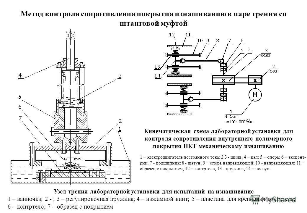 Узел трения лабораторной установки для испытаний на изнашивание 1 – ванночка; 2 - ; 3 – регулировочная пружина; 4 – нажимной винт; 5 – пластина для крепления контртела; 6 – контртело; 7 – образец с покрытием Метод контроля сопротивления покрытия изна