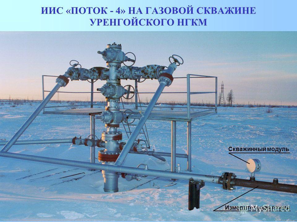 ИИС «ПОТОК - 4» НА ГАЗОВОЙ СКВАЖИНЕ УРЕНГОЙСКОГО НГКМ Скважинный модуль Измерительная линия