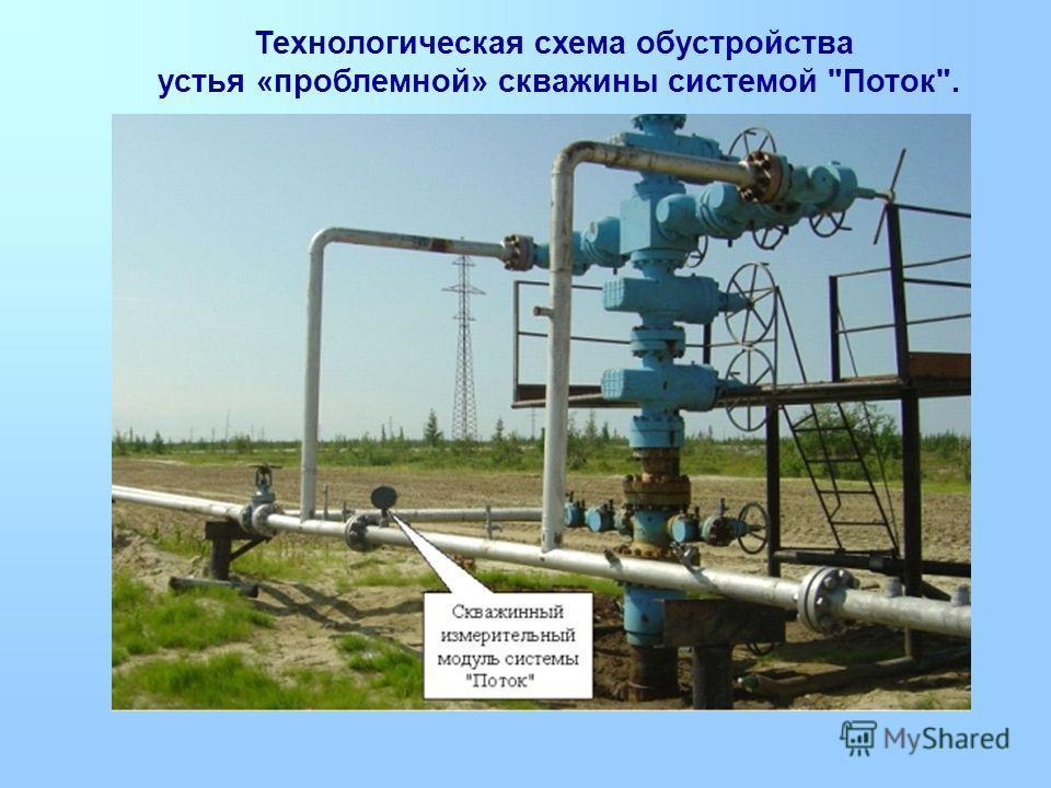 Технологическая схема обустройства устья «проблемной» скважины системой Поток.