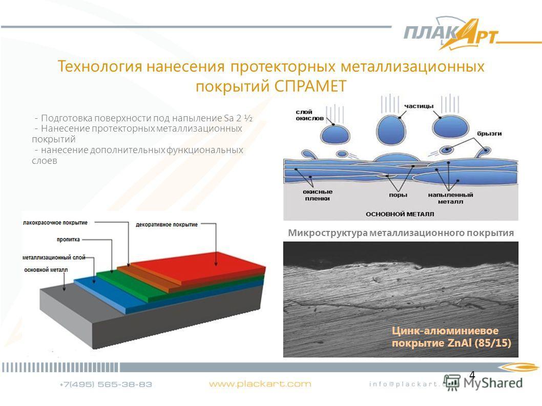 Технология нанесения протекторных металлизационных покрытий СПРАМЕТ Цинк-алюминиевое покрытие ZnAl (85/15) Микроструктура металлизационного покрытия - Подготовка поверхности под напыление Sa 2 ½ - Нанесение протекторных металлизационных покрытий - на