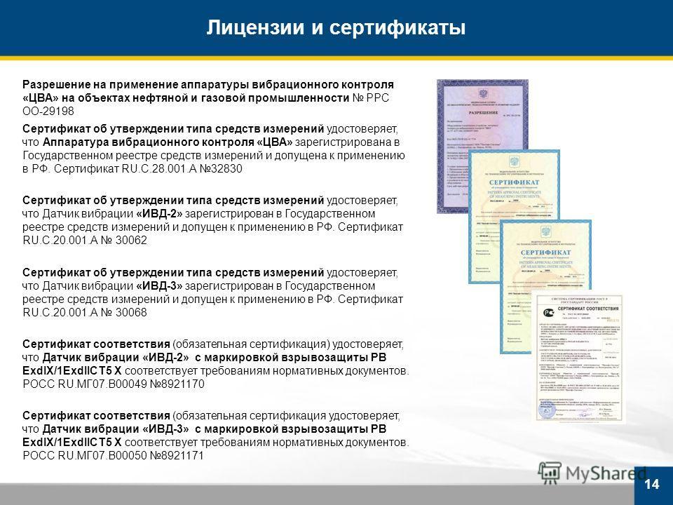 Лицензии и сертификаты 14 Разрешение на применение аппаратуры вибрационного контроля «ЦВА» на объектах нефтяной и газовой промышленности РРС OO-29198 Сертификат об утверждении типа средств измерений удостоверяет, что Аппаратура вибрационного контроля