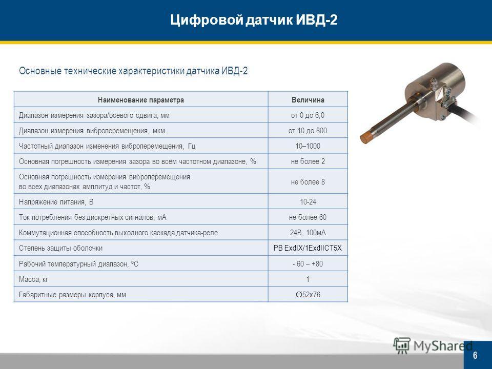 Основные технические характеристики датчика ИВД-2 Наименование параметраВеличина Диапазон измерения зазора/осевого сдвига, ммот 0 до 6,0 Диапазон измерения виброперемещения, мкмот 10 до 800 Частотный диапазон изменения виброперемещения, Гц10–1000 Осн