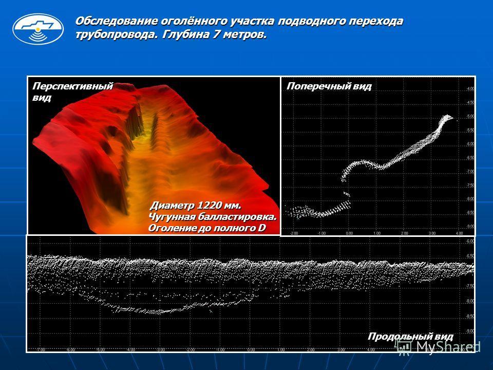 Обследование оголённого участка подводного перехода трубопровода. Глубина 7 метров. Поперечный вид Продольный вид Перспективныйвид Диаметр 1220 мм. Диаметр 1220 мм. Чугунная балластировка. Оголение до полного D