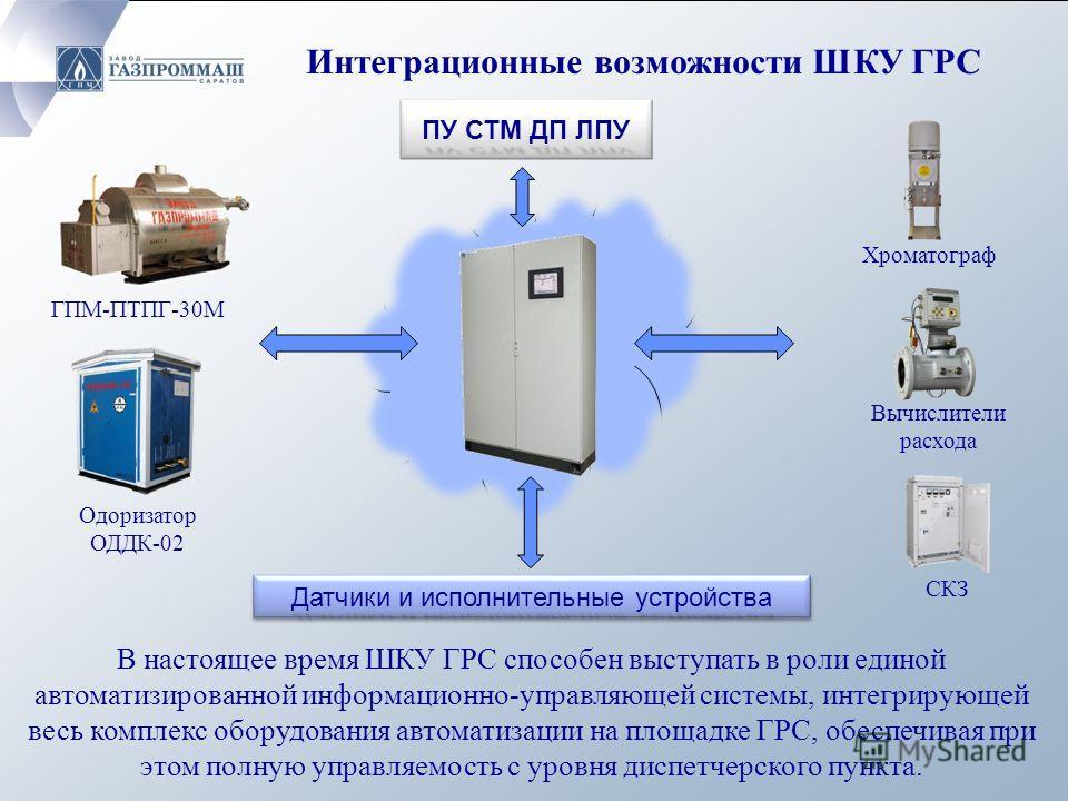 Интеграционные возможности ШКУ ГРС В настоящее время ШКУ ГРС способен выступать в роли единой автоматизированной информационно-управляющей системы, интегрирующей весь комплекс оборудования автоматизации на площадке ГРС, обеспечивая при этом полную уп