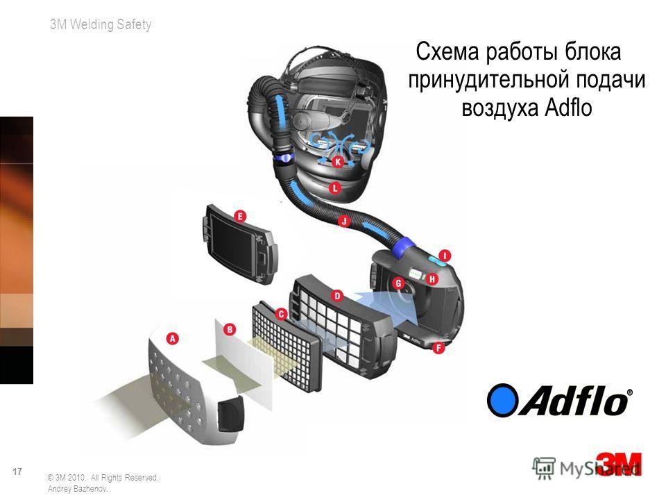 3M Welding Safety 17 © 3M 2010. All Rights Reserved. Andrey Bazhenov. Схема работы блока принудительной подачи воздуха Adflo