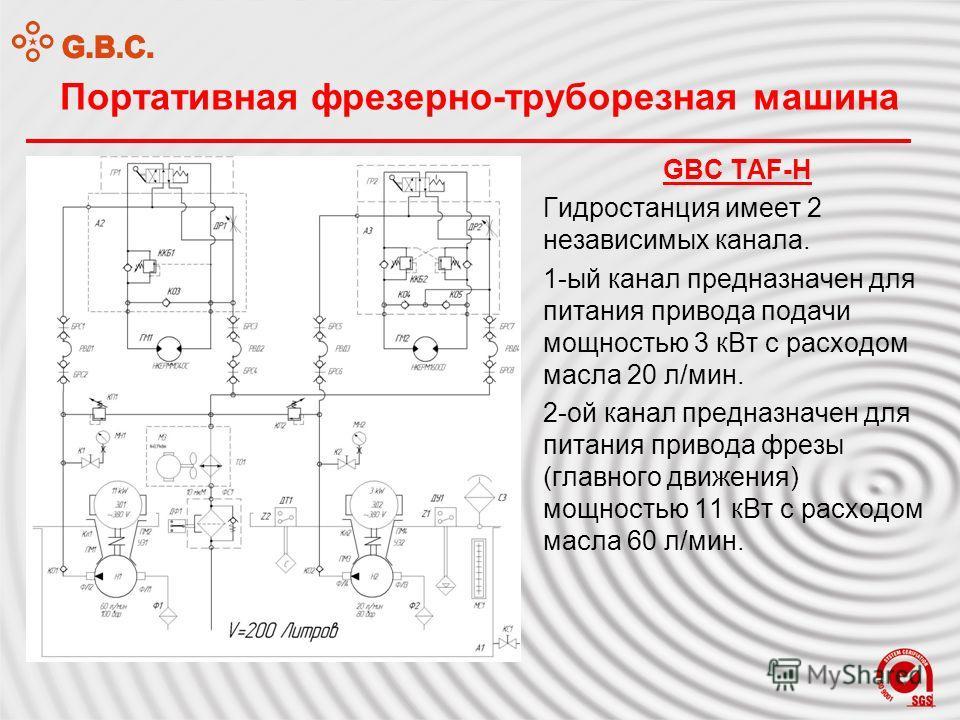 Портативная фрезерно-труборезная машина GBC TAF-H Гидростанция имеет 2 независимых канала. 1-ый канал предназначен для питания привода подачи мощностью 3 кВт с расходом масла 20 л/мин. 2-ой канал предназначен для питания привода фрезы (главного движе