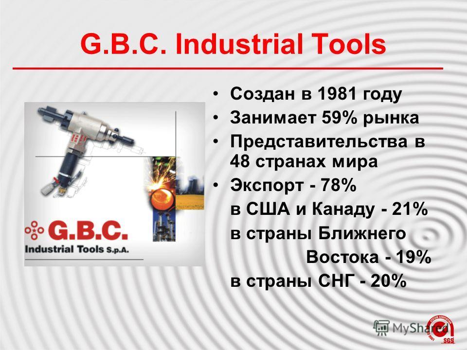 G.B.C. Industrial Tools Создан в 1981 году Занимает 59% рынка Представительства в 48 странах мира Экспорт - 78% в США и Канаду - 21% в страны Ближнего Востока - 19% в страны СНГ - 20%
