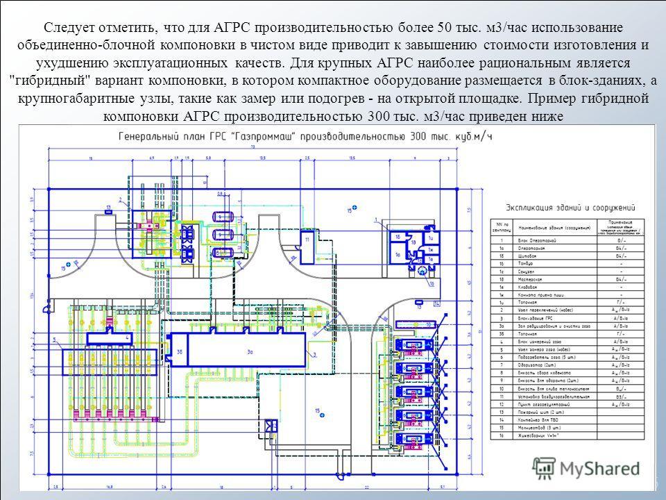 16 Следует отметить, что для АГРС производительностью более 50 тыс. м3/час использование объединенно-блочной компоновки в чистом виде приводит к завышению стоимости изготовления и ухудшению эксплуатационных качеств. Для крупных АГРС наиболее рационал