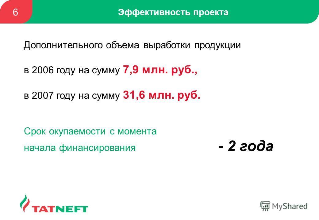 Эффективность проекта 6 Дополнительного объема выработки продукции в 2006 году на сумму 7,9 млн. руб., в 2007 году на сумму 31,6 млн. руб. Срок окупаемости с момента начала финансирования - 2 года