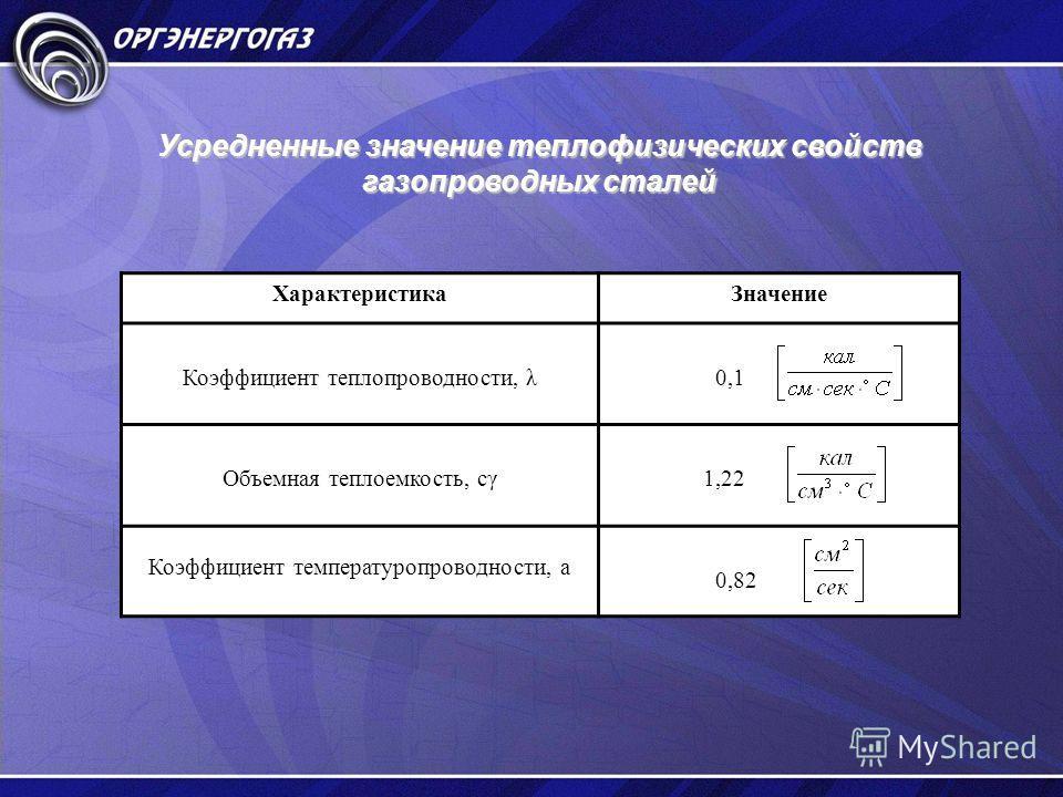 ХарактеристикаЗначение Коэффициент теплопроводности, λ 0,1 Объемная теплоемкость, сγ 1,22 Коэффициент температуропроводности, а 0,82 Усредненные значение теплофизических свойств газопроводных сталей