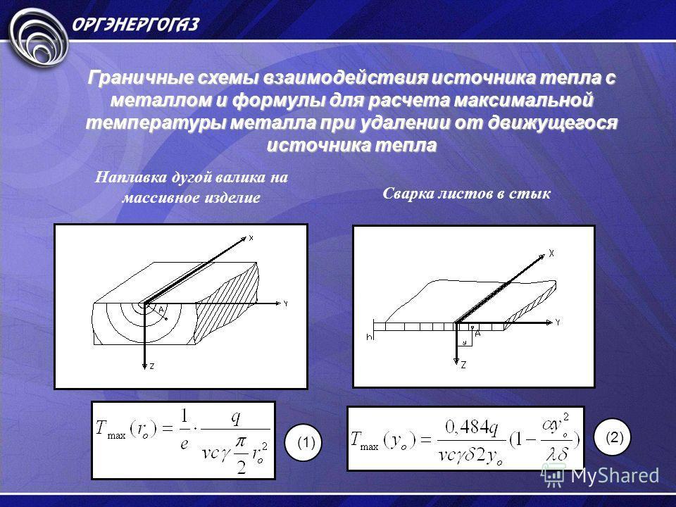 Граничные схемы взаимодействия источника тепла с металлом и формулы для расчета максимальной температуры металла при удалении от движущегося источника тепла Наплавка дугой валика на массивное изделие Сварка листов в стык (1) (2)