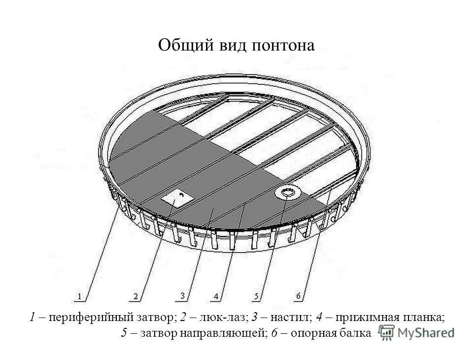 Общий вид понтона 1 – периферийный затвор; 2 – люк-лаз; 3 – настил; 4 – прижимная планка; 5 – затвор направляющей; 6 – опорная балка